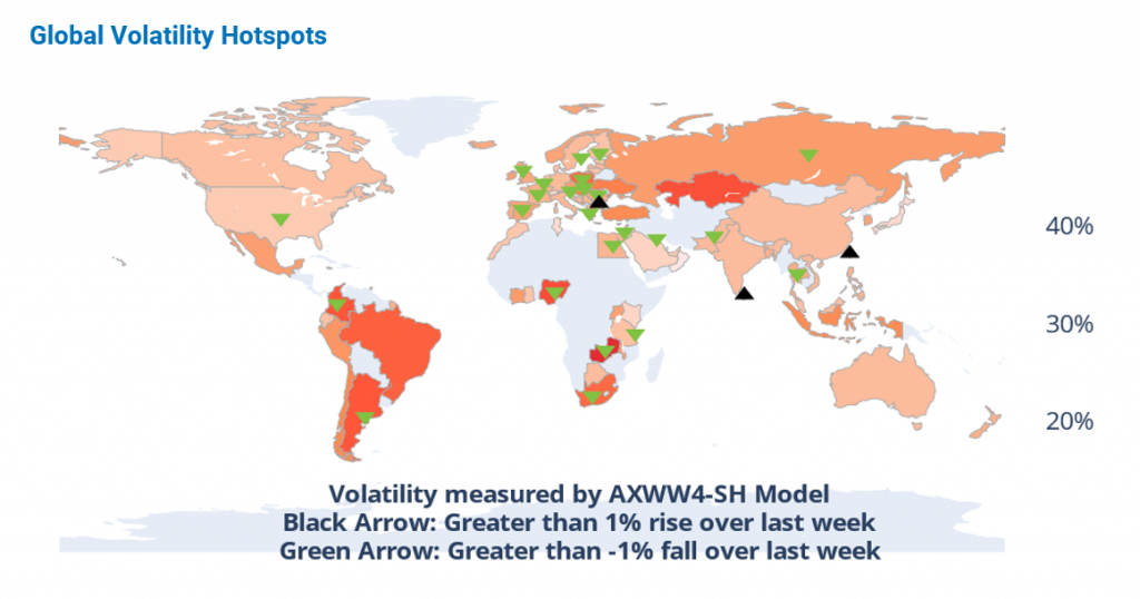 Global Volatility Hotspots Volatility measured by AXWW4-SH Model